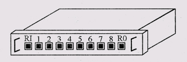Концентратор Token-Ring (8228 MAU)